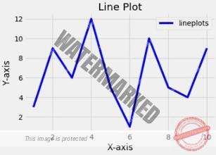 Python Create a line plot using matplotlib.pyplot