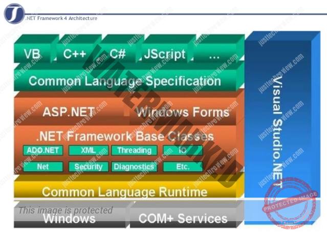 What is .Net framework?