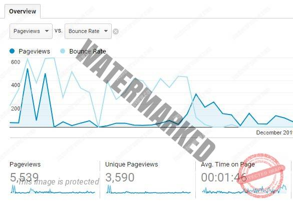 20+ Strategies To Increase Website Traffic Instantly [FAST]